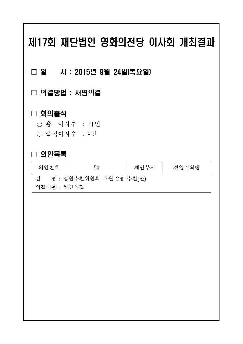 이사회 개최 결과(제17회)