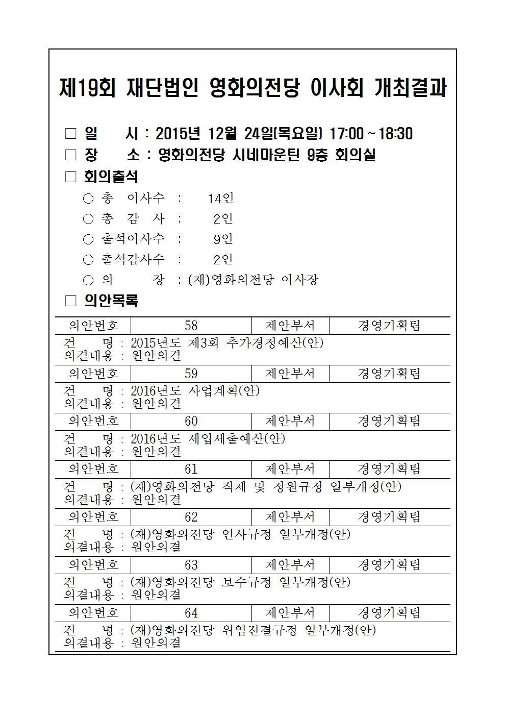 이사회 개최 결과(제19회)