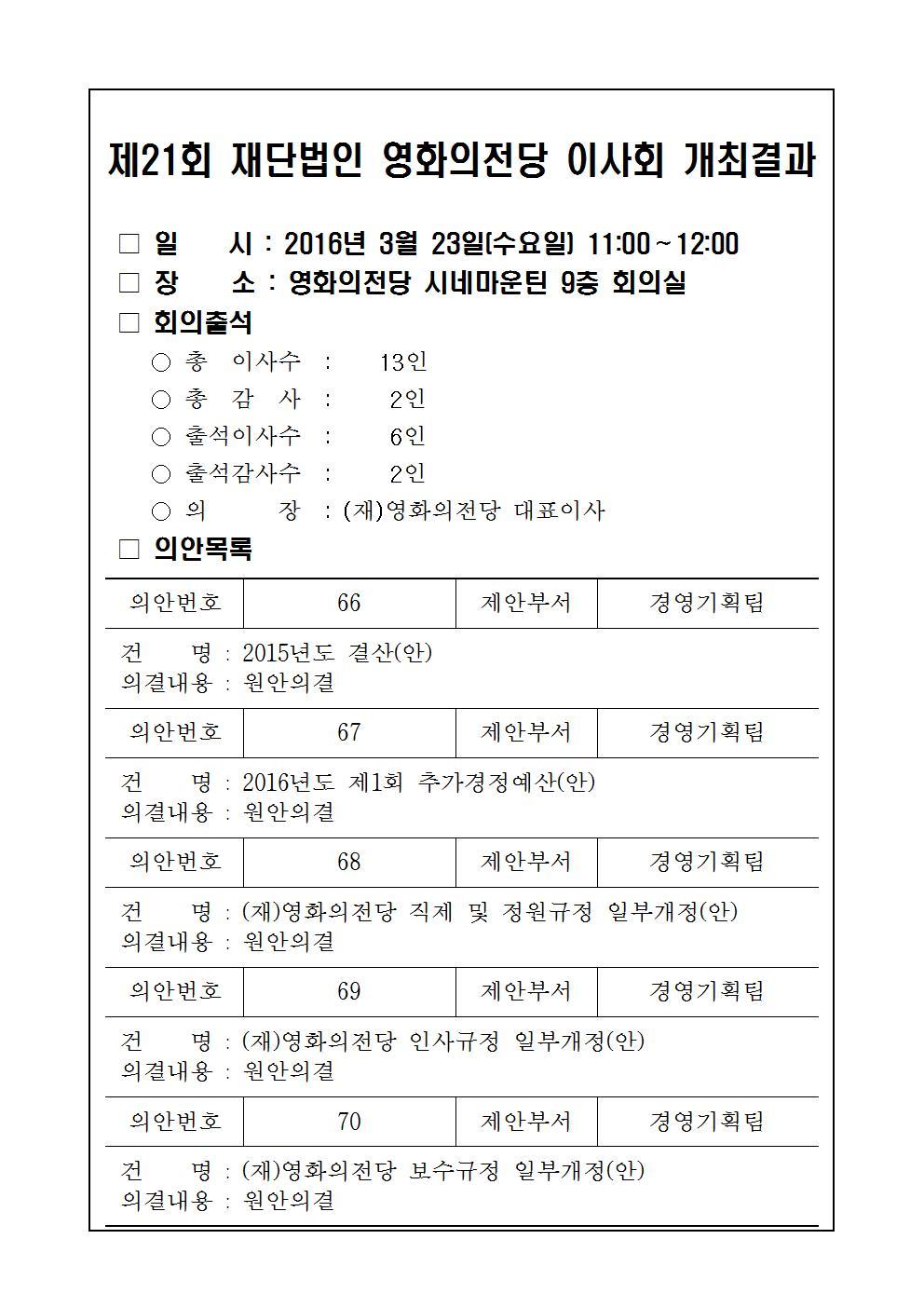 이사회 개최 결과(제21회)