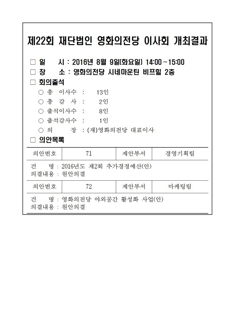 제22회 재단법인 영화의전당 이사회 개최결과(정보공개)