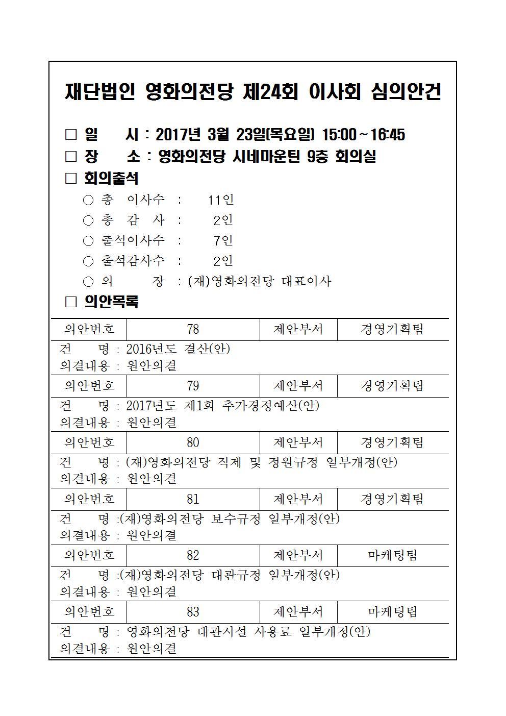 이사회 개최결과(제24회)